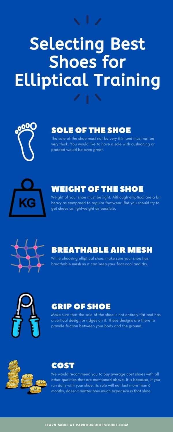 Infographics_ Best Shoes for Elliptical Training