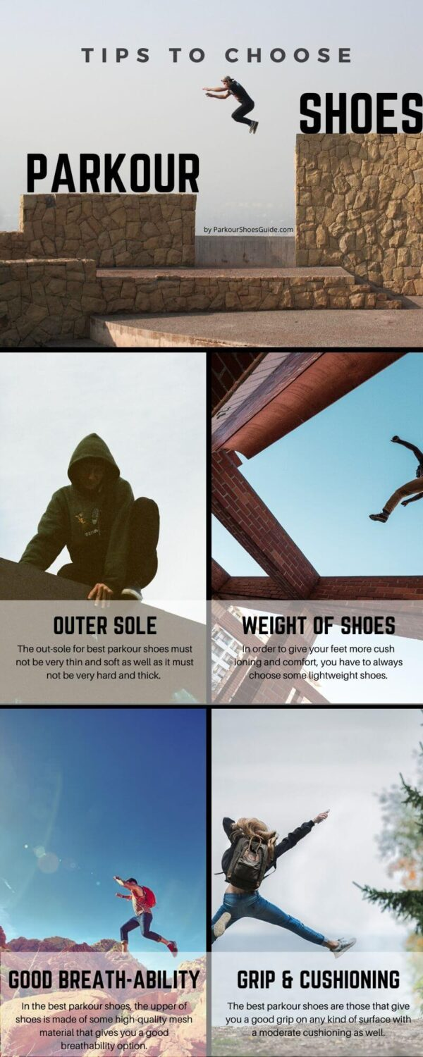 Infographics on choosing Parkour Shoes